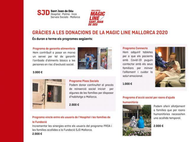 https://fundaciosjd.org/wp-content/uploads/2020/12/Magic-Line-2020-Projectes-1-640x480.jpg