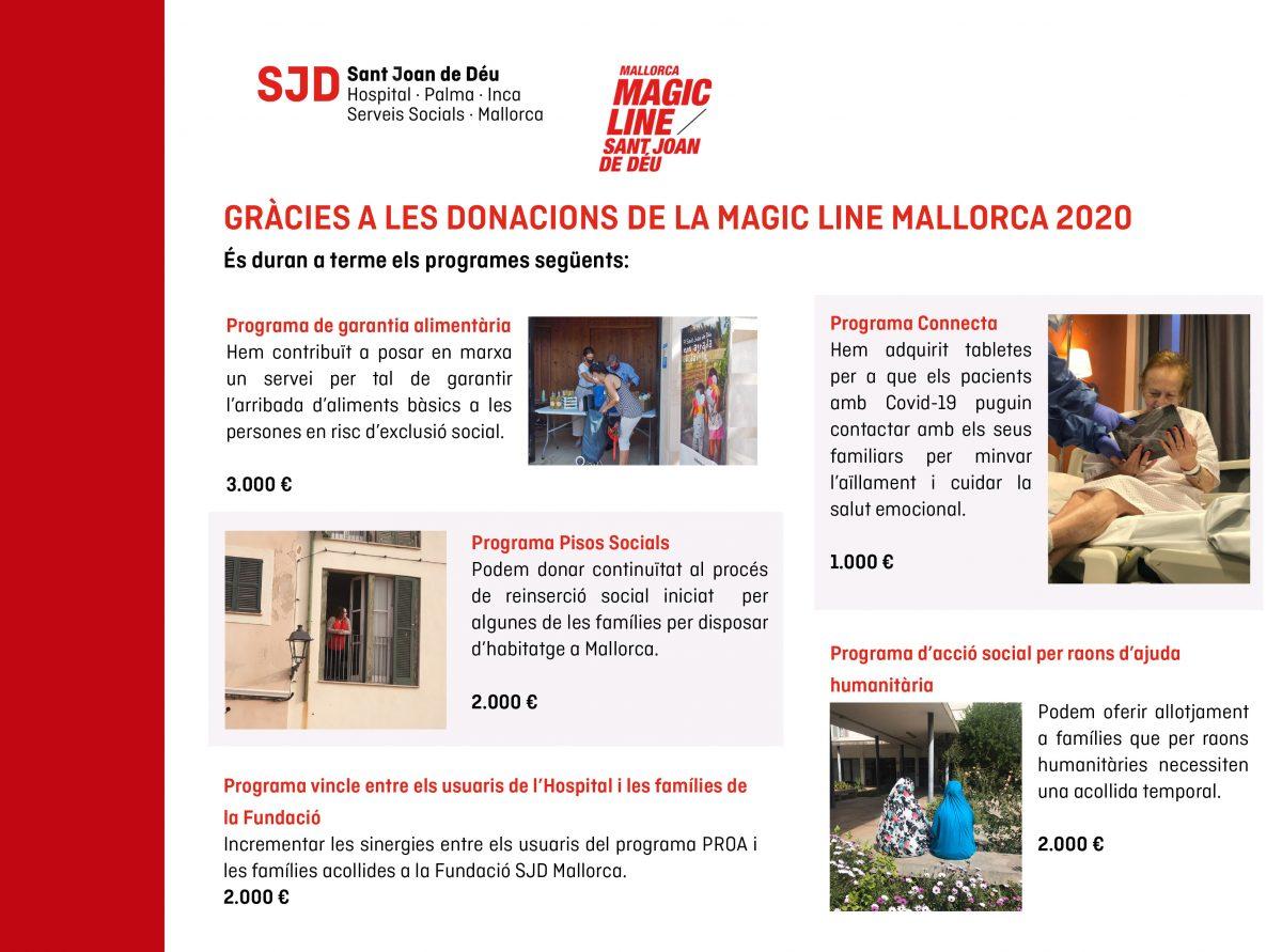 Magic-Line-2020-Projectes-1200x891.jpg